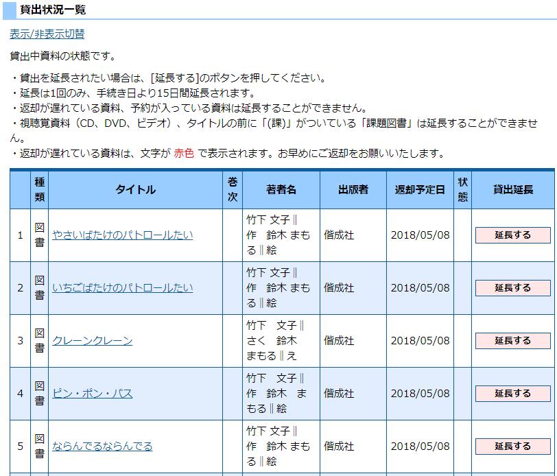 徳島市立図書館 貸出状況一覧 ネット利用