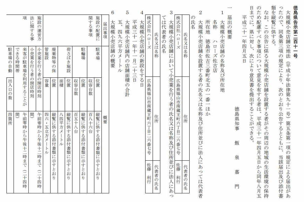 徳島県 告示211号 大規模小売店舗立地法の規定による届出 ハローズ佐古店 キョーエイ佐古店跡地