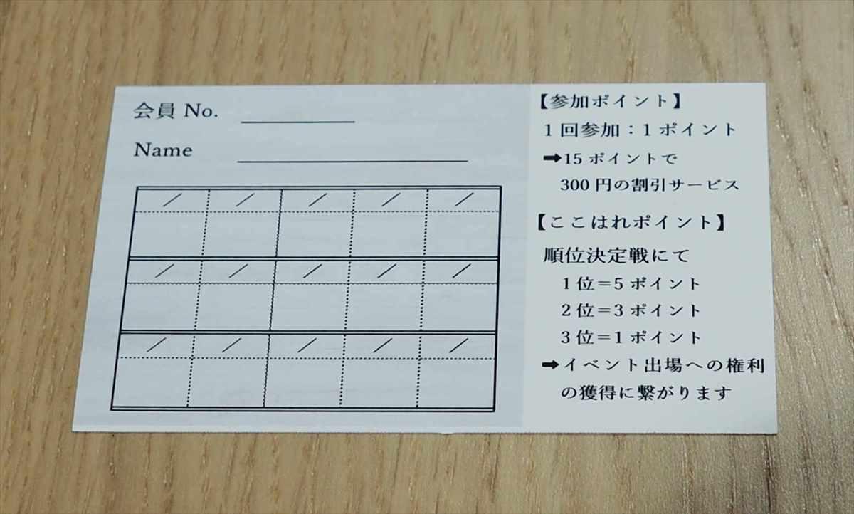 徳島 クイズ 徳島駅前 早押しクイズ専門店 ここはれ ポイントカード