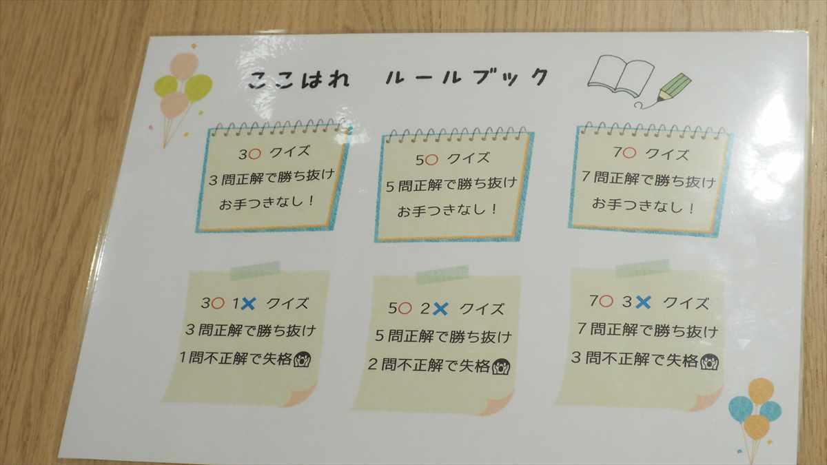 徳島 クイズ 徳島駅前 早押しクイズ専門店 ここはれ ルール ルールブック
