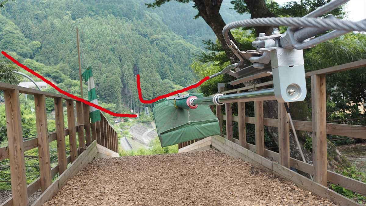 祖谷ふれあい公園 フォレストアドベンチャー ロングジップ ターザンロープ