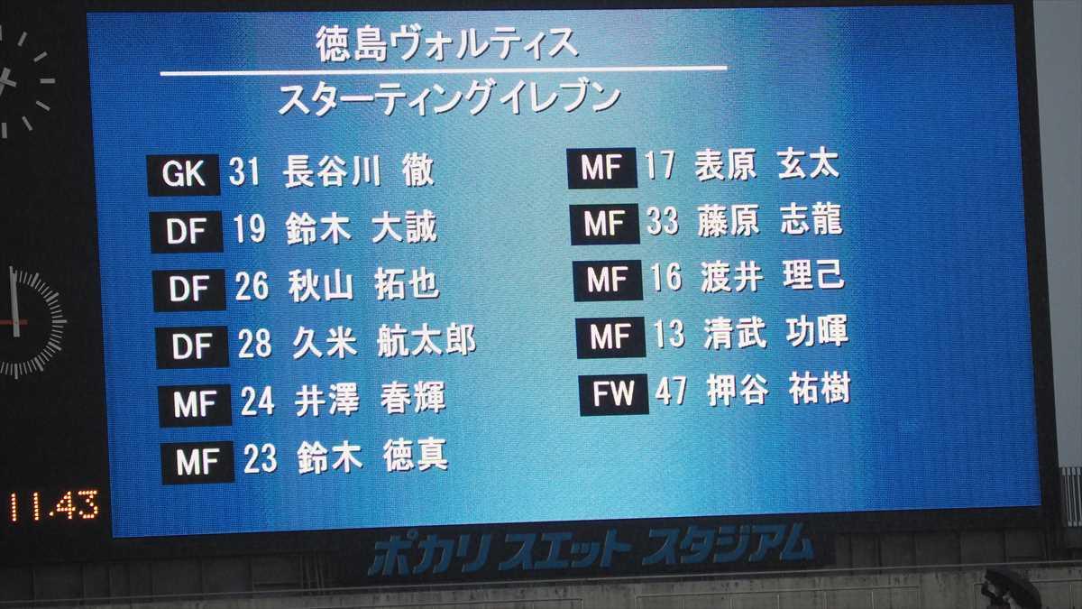 徳島ヴォルティス 現地観戦レポート 天皇杯2019年 徳島ヴォルティス スターティングメンバー