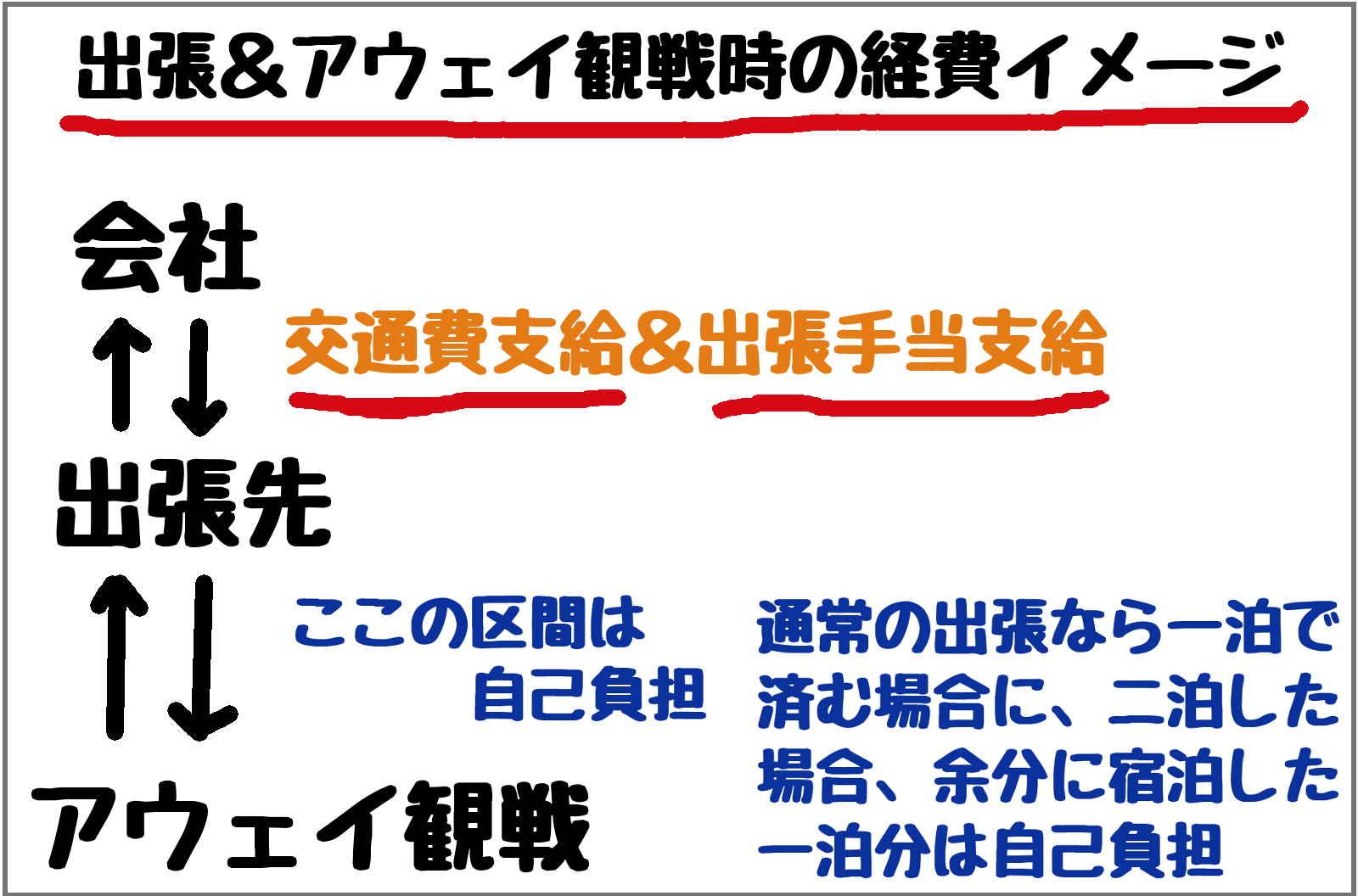 徳島ヴォルティスサポーター採用制度 北村食品 徳島県阿南市新野町