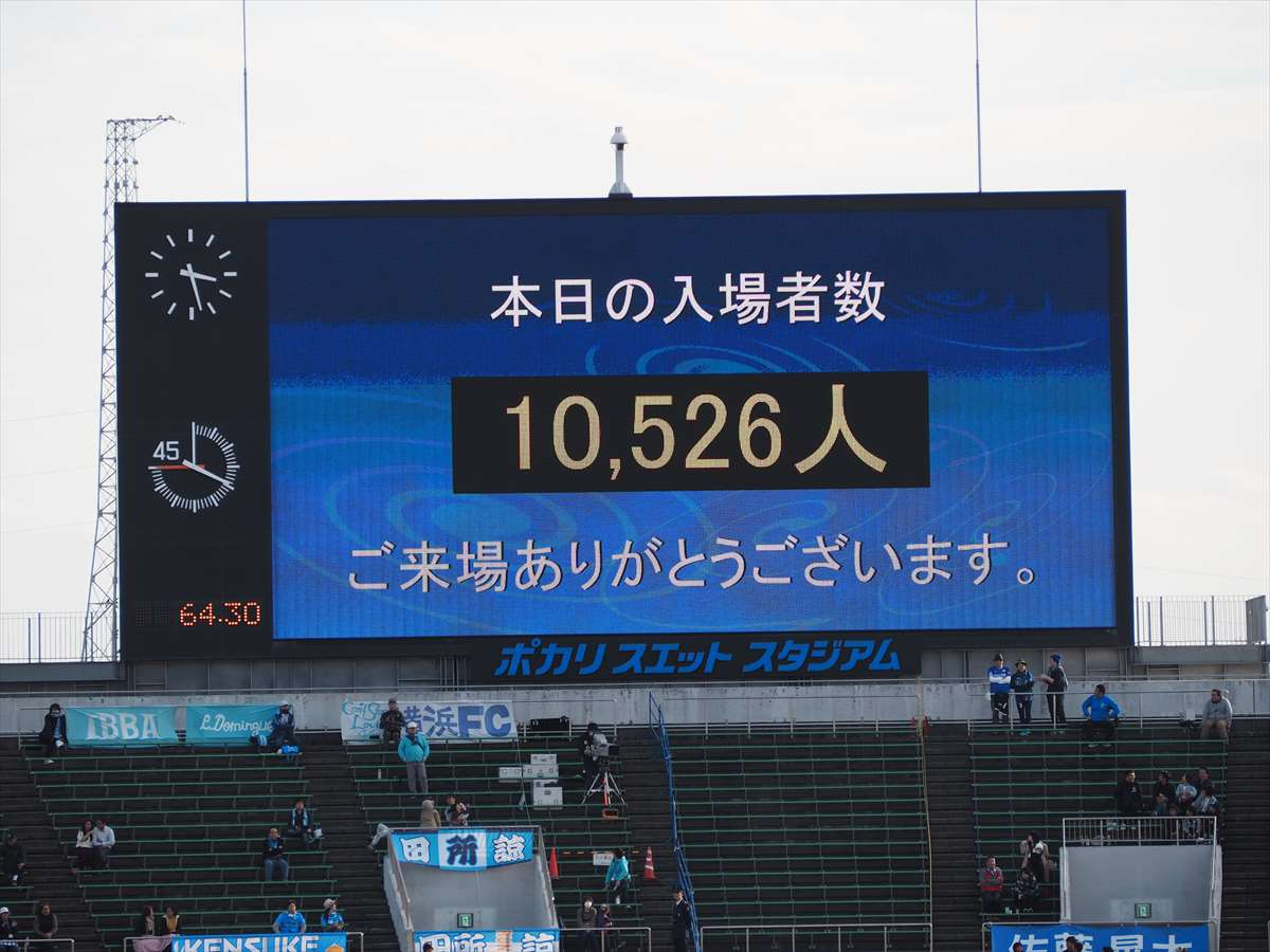 ポカリスエットスタジアム 10000人超え 徳島ヴォルティス対横浜FC